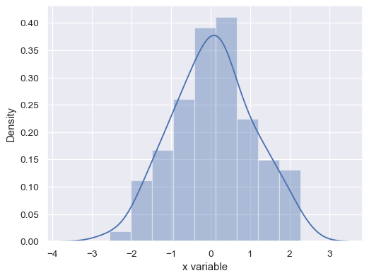../_images/seaborn-distplot-2.png