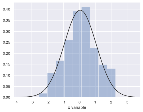 ../_images/seaborn-distplot-4.png