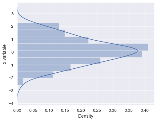 ../_images/seaborn-distplot-5.png