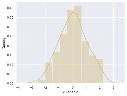 ../_images/seaborn-distplot-6.png