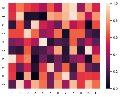 ../_images/seaborn-heatmap-2.png