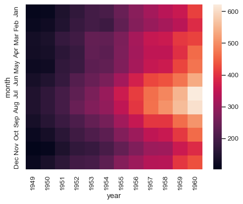 ../_images/seaborn-heatmap-4.png