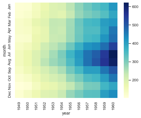 how to search html for a specific value in r