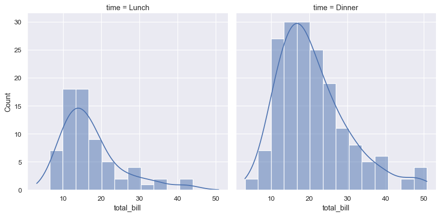 An introduction to seaborn — seaborn 0 9 0 documentation