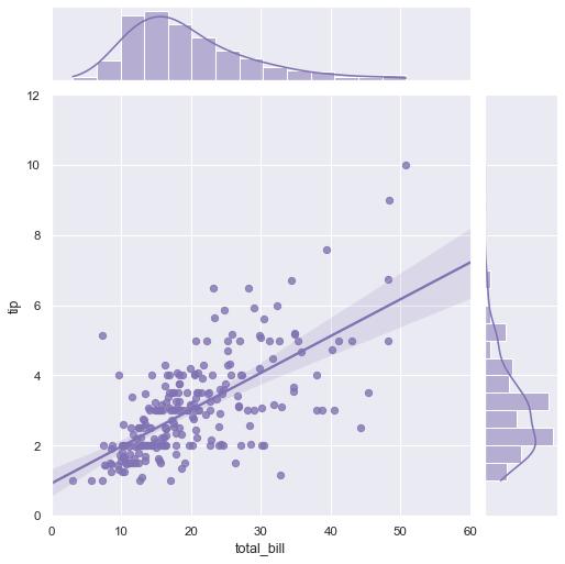 ../_images/regression_marginals.png