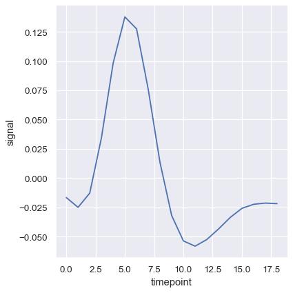 Visualizing statistical relationships — seaborn 0 9 0