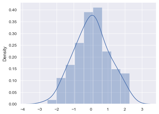 seaborn distplot — seaborn 0 9 0 documentation