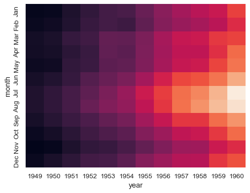 ../_images/seaborn-heatmap-10.png