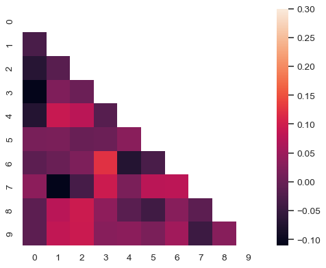 seaborn heatmap — seaborn 0 9 0 documentation