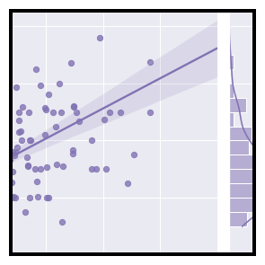 seaborn: statistical data visualization — seaborn 0 9 0