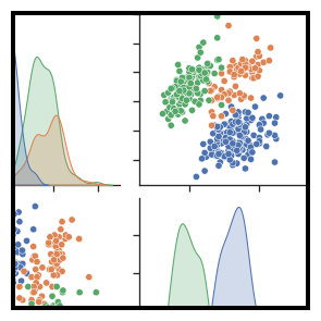 seaborn: statistical data visualization — seaborn 0 9 0